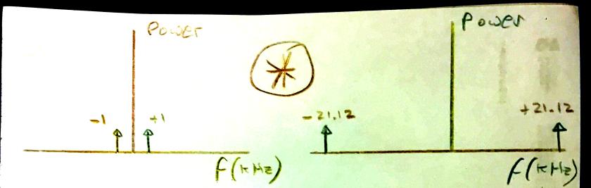 conv-scribble-1.png